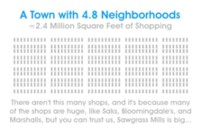 2.4 Million Square Foot Town